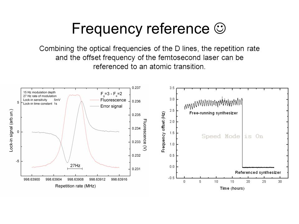 Frequency reference Combining the optical frequencies of the D lines, the repetition rate and the offset frequency of the femtosecond laser can be referenced to an atomic transition.