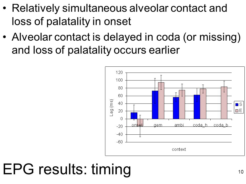 9 EPG results: loss of palatal contact E + S1: light onset and dark coda in palatality Scots S2,3,4 show darker (less [i]-like) onset Question 1: what about intergestural timing.