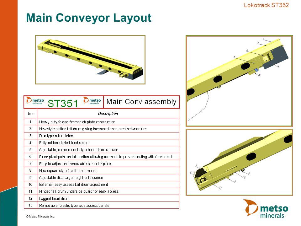 © Metso Minerals, Inc. Lokotrack ST352 Main Conveyor Layout