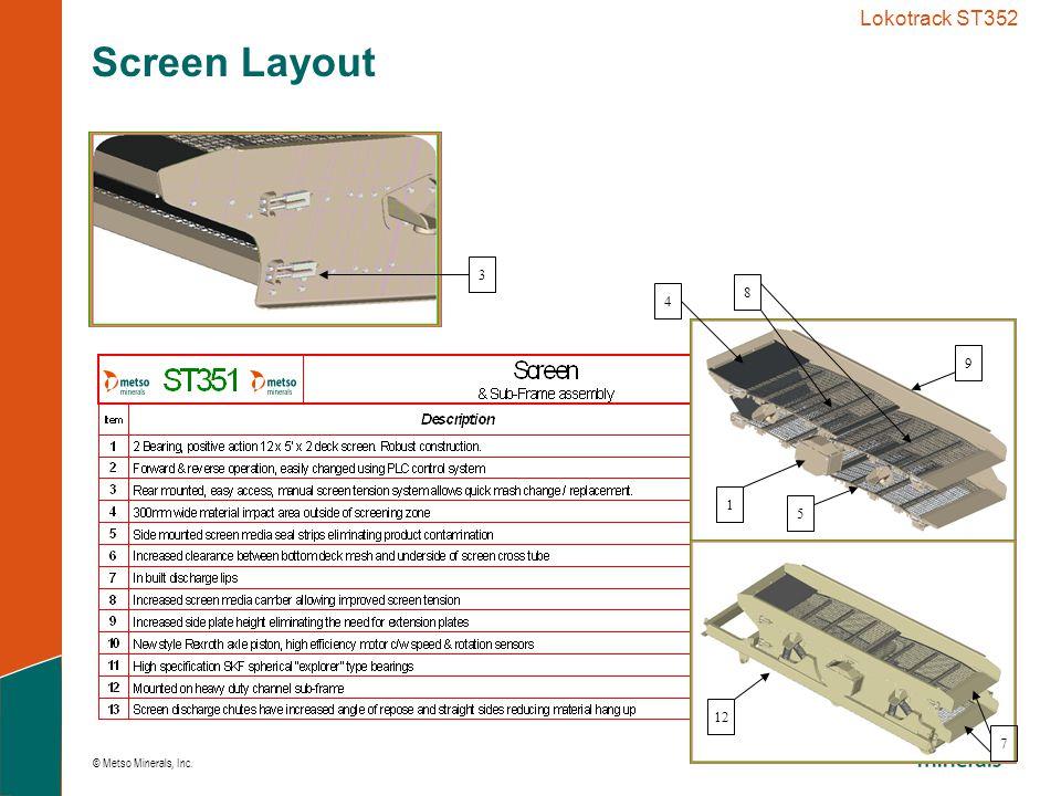 © Metso Minerals, Inc. Lokotrack ST352 1 4 3 5 7 8 9 12 Screen Layout