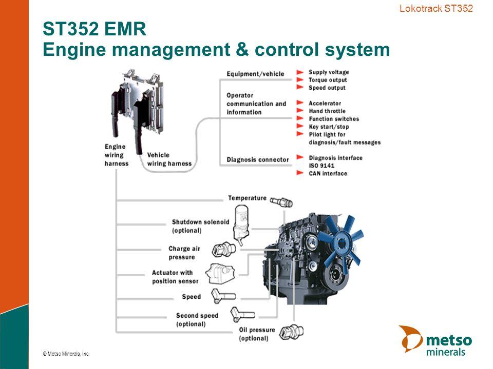 © Metso Minerals, Inc. Lokotrack ST352 ST352 EMR Engine management & control system