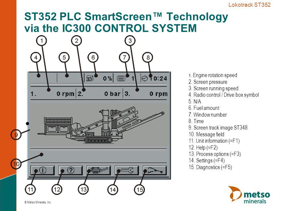 © Metso Minerals, Inc. Lokotrack ST352 1. Engine rotation speed 2. Screen pressure 3. Screen running speed 4. Radio control / Drive box symbol 5. N/A