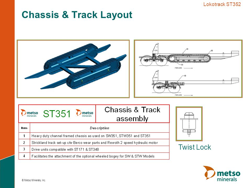 © Metso Minerals, Inc. Lokotrack ST352 Twist Lock Chassis & Track Layout
