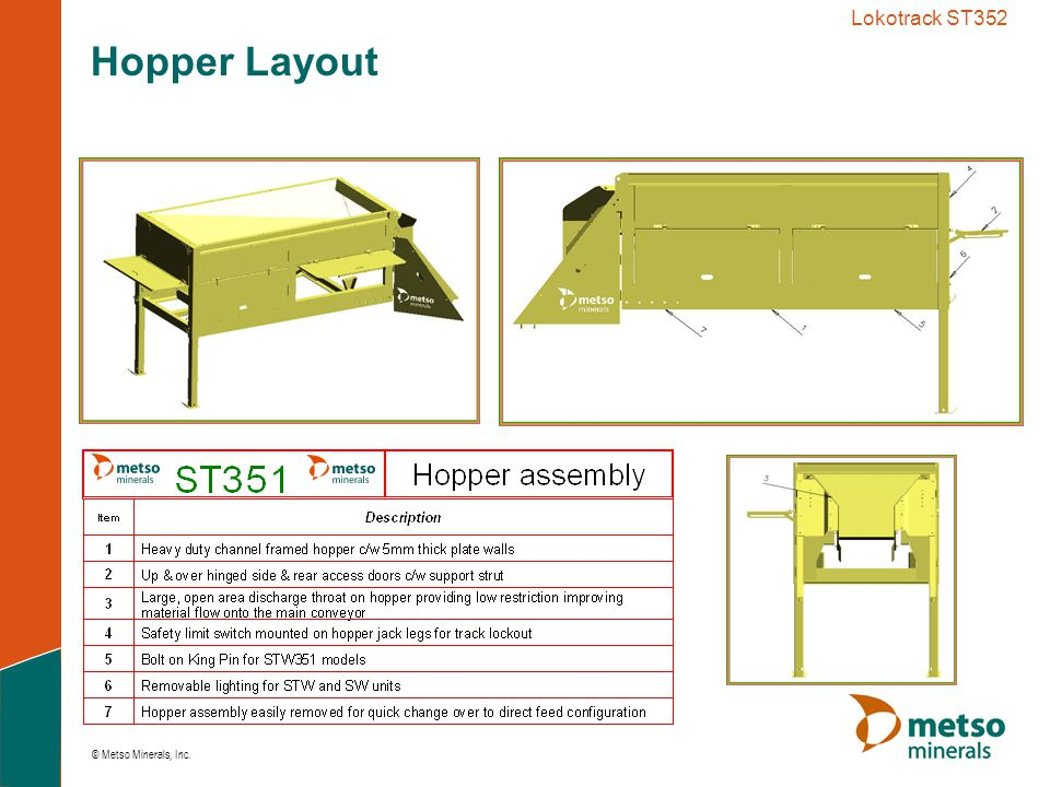 © Metso Minerals, Inc. Lokotrack ST352 Powerpack Layout