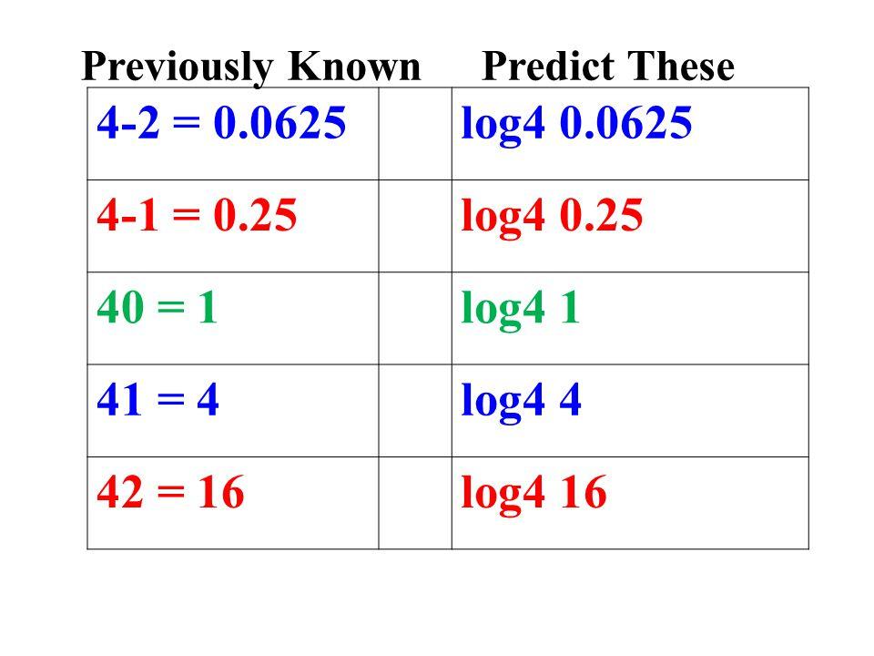 4-2 = 0.0625log4 0.0625 4-1 = 0.25log4 0.25 40 = 1log4 1 41 = 4log4 4 42 = 16log4 16 Previously Known Predict These