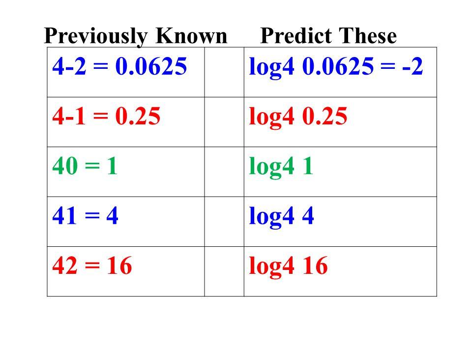 4-2 = 0.0625log4 0.0625 = -2 4-1 = 0.25log4 0.25 40 = 1log4 1 41 = 4log4 4 42 = 16log4 16 Previously Known Predict These