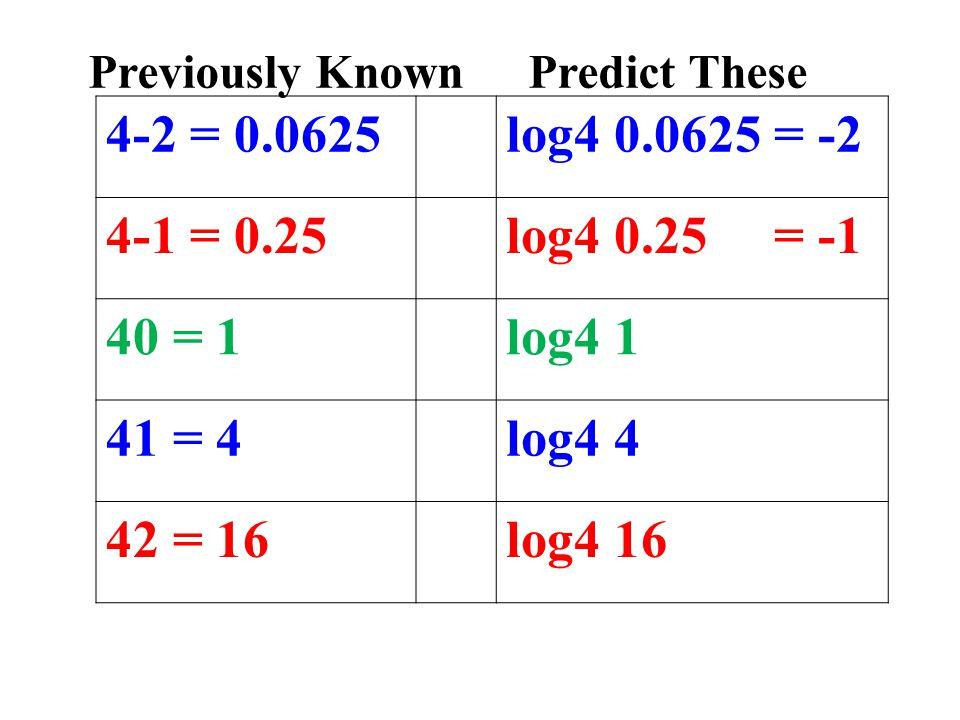 4-2 = 0.0625log4 0.0625 = -2 4-1 = 0.25log4 0.25 = -1 40 = 1log4 1 41 = 4log4 4 42 = 16log4 16 Previously Known Predict These