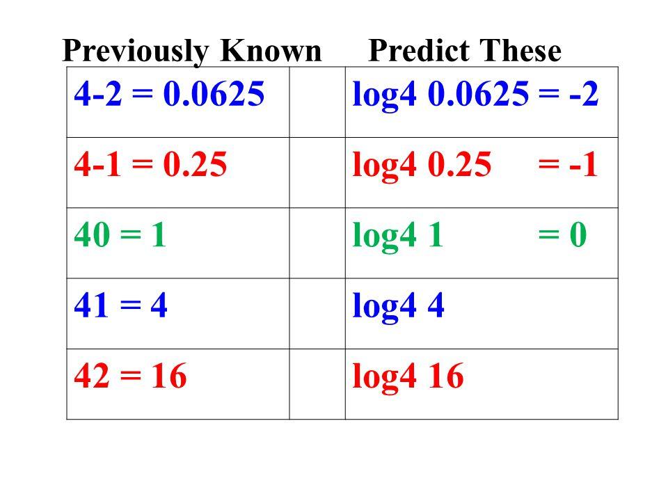 4-2 = 0.0625log4 0.0625 = -2 4-1 = 0.25log4 0.25 = -1 40 = 1log4 1 = 0 41 = 4log4 4 42 = 16log4 16 Previously Known Predict These