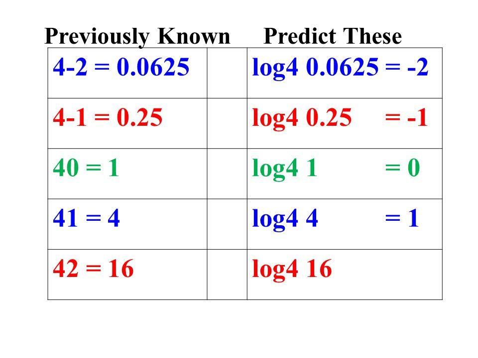 4-2 = 0.0625log4 0.0625 = -2 4-1 = 0.25log4 0.25 = -1 40 = 1log4 1 = 0 41 = 4log4 4 = 1 42 = 16log4 16 Previously Known Predict These