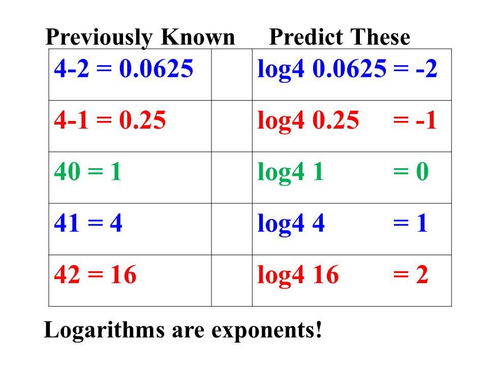 4-2 = 0.0625log4 0.0625 = -2 4-1 = 0.25log4 0.25 = -1 40 = 1log4 1 = 0 41 = 4log4 4 = 1 42 = 16log4 16 = 2 Previously Known Predict These Logarithms a