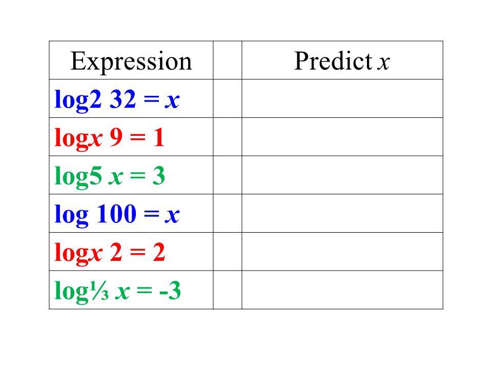 ExpressionPredict x log2 32 = x logx 9 = 1 log5 x = 3 log 100 = x logx 2 = 2 log⅓ x = -3