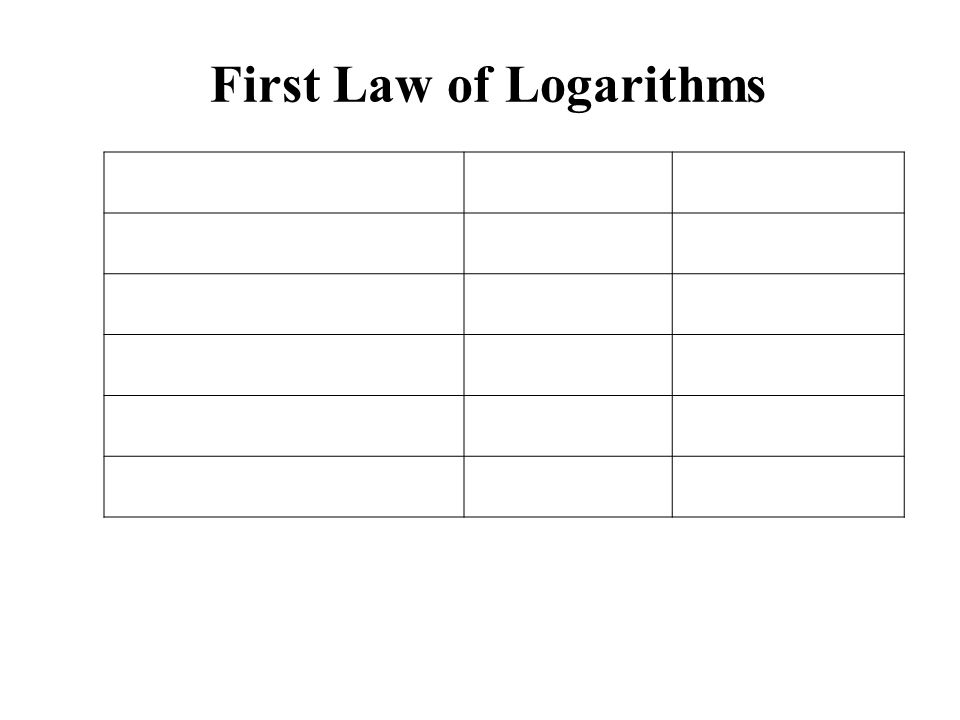 First Law of Logarithms
