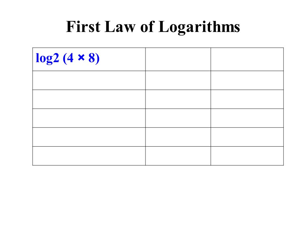 log2 (4 × 8) First Law of Logarithms