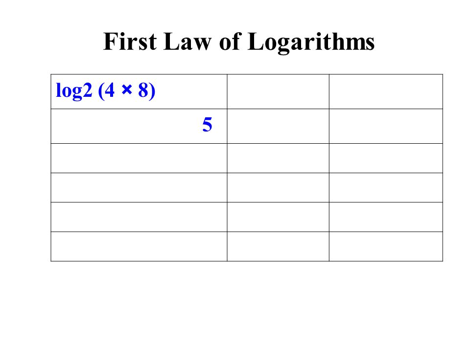 log2 (4 × 8) 5 First Law of Logarithms