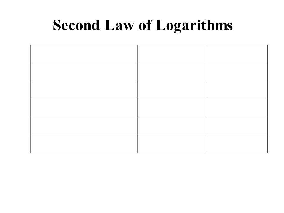 Second Law of Logarithms