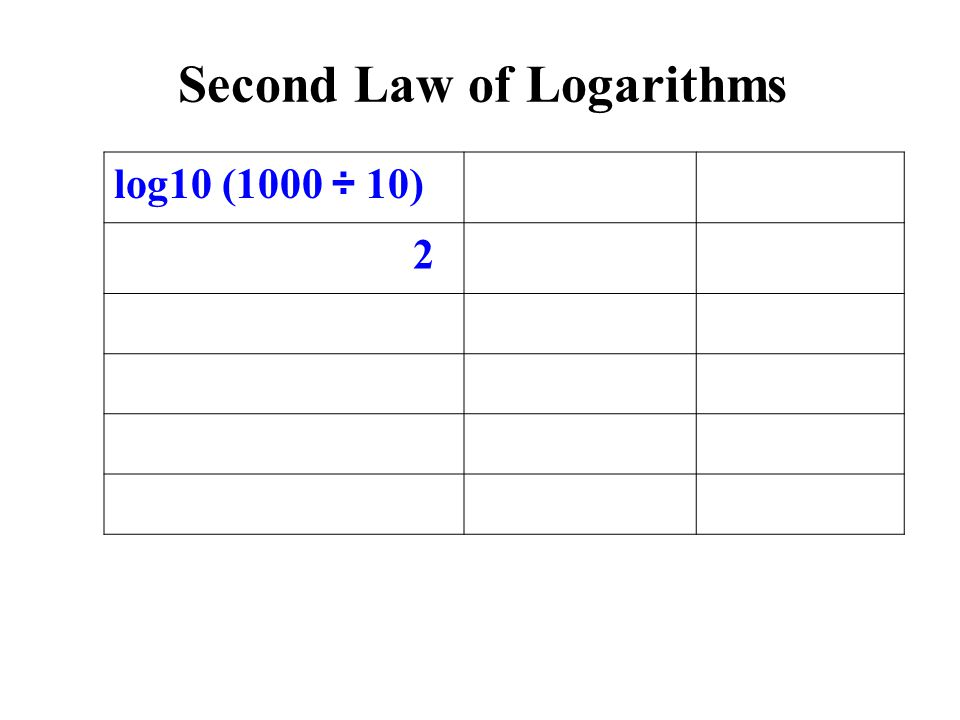 log10 (1000 ÷ 10) 2 Second Law of Logarithms