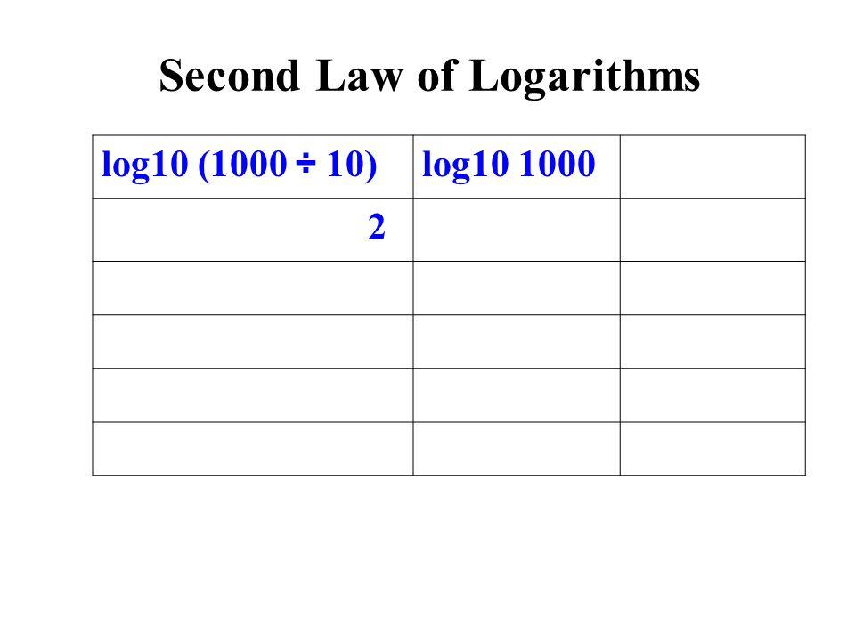 log10 (1000 ÷ 10)log10 1000 2 Second Law of Logarithms
