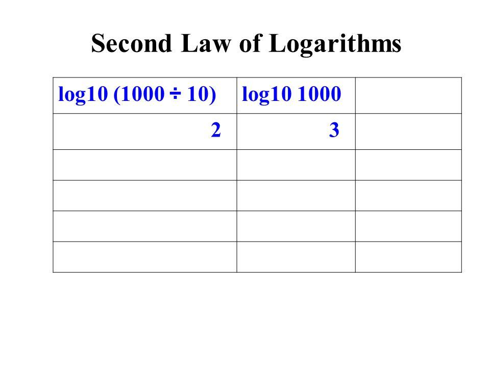 log10 (1000 ÷ 10)log10 1000 2 3 Second Law of Logarithms
