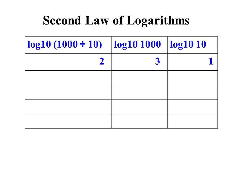 log10 (1000 ÷ 10)log10 1000log10 10 2 3 1 Second Law of Logarithms