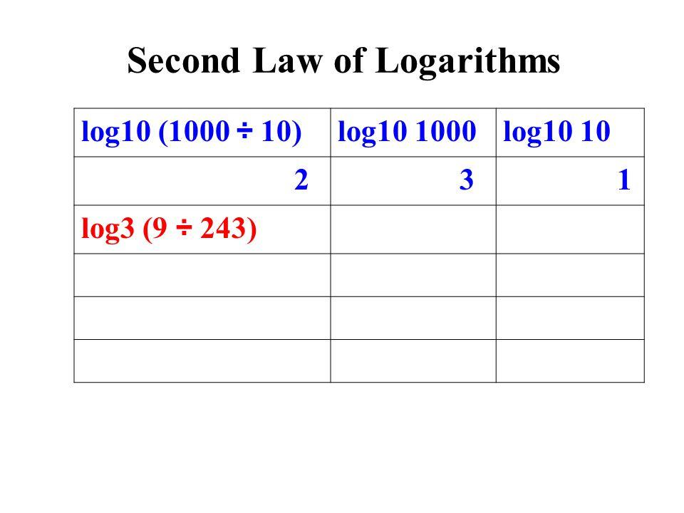 log10 (1000 ÷ 10)log10 1000log10 10 2 3 1 log3 (9 ÷ 243) Second Law of Logarithms