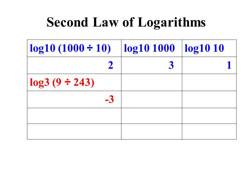log10 (1000 ÷ 10)log10 1000log10 10 2 3 1 log3 (9 ÷ 243) -3 Second Law of Logarithms