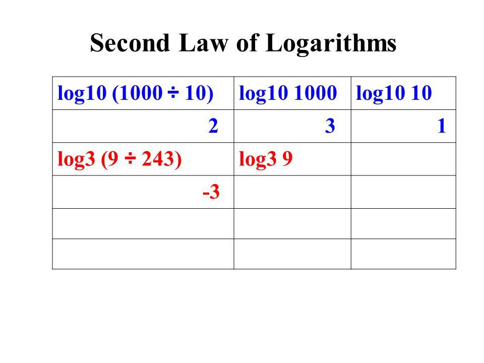 log10 (1000 ÷ 10)log10 1000log10 10 2 3 1 log3 (9 ÷ 243)log3 9 -3 Second Law of Logarithms