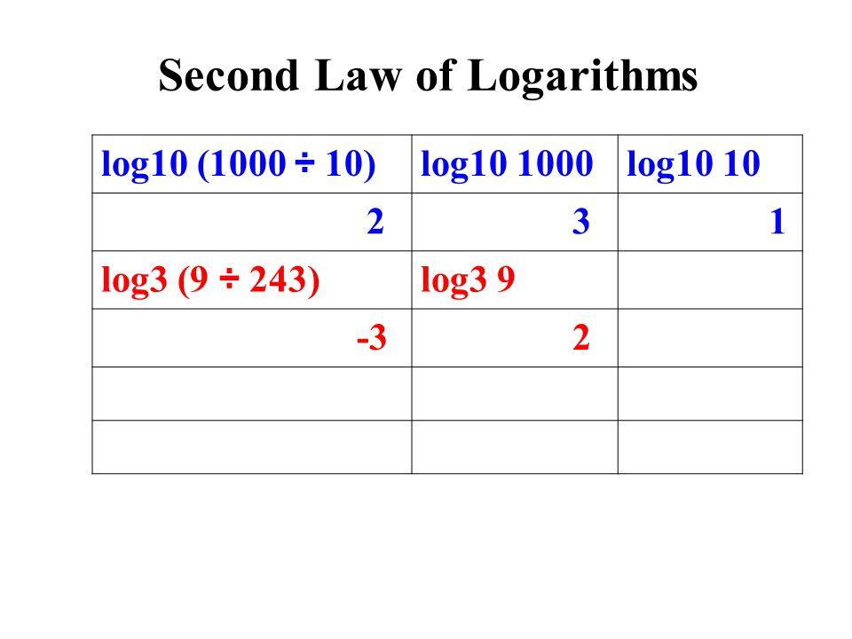 log10 (1000 ÷ 10)log10 1000log10 10 2 3 1 log3 (9 ÷ 243)log3 9 -3 2 Second Law of Logarithms