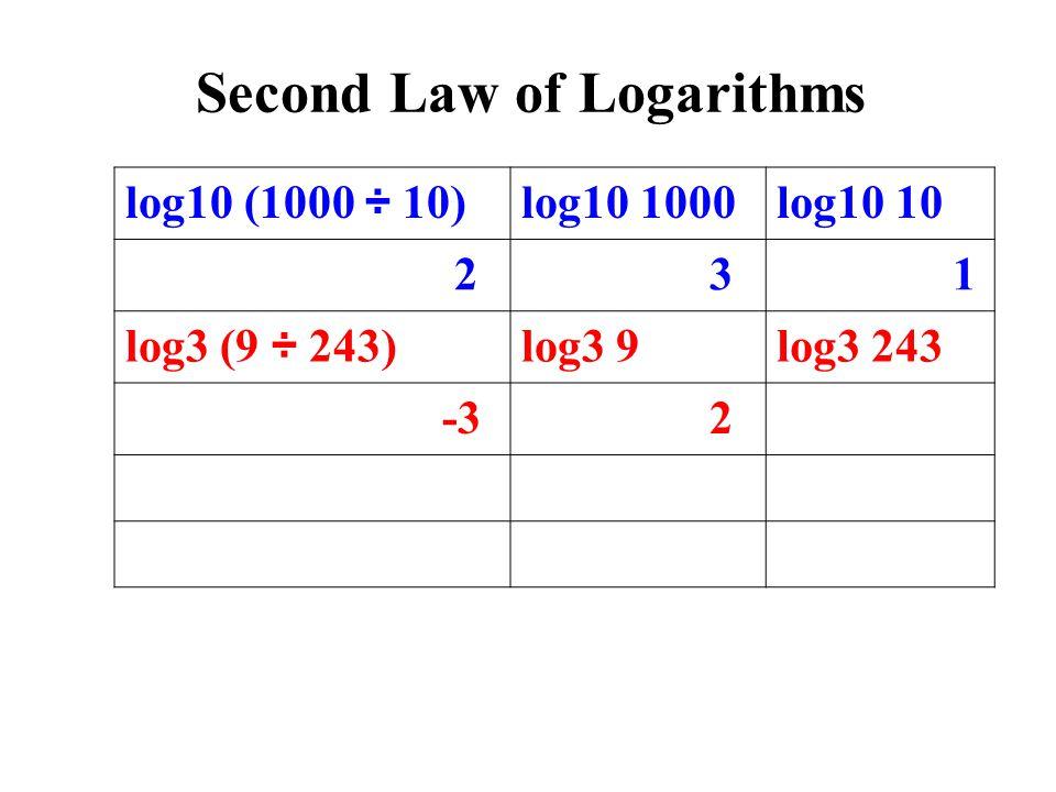 log10 (1000 ÷ 10)log10 1000log10 10 2 3 1 log3 (9 ÷ 243)log3 9log3 243 -3 2 Second Law of Logarithms