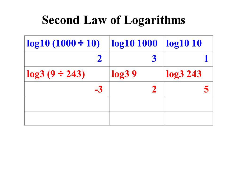 log10 (1000 ÷ 10)log10 1000log10 10 2 3 1 log3 (9 ÷ 243)log3 9log3 243 -3 2 5 Second Law of Logarithms