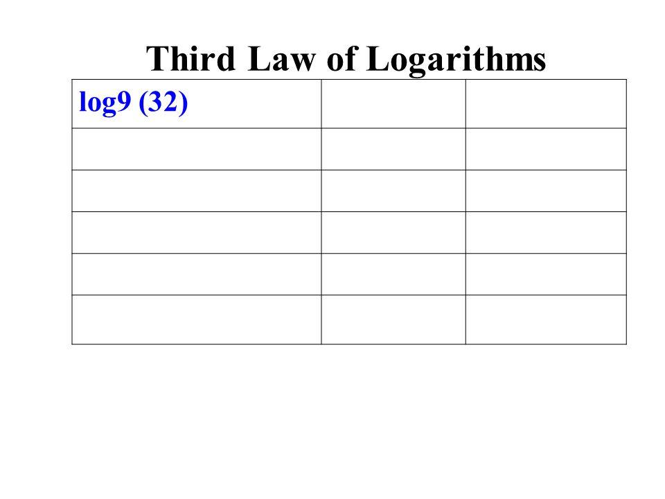log9 (32) Third Law of Logarithms
