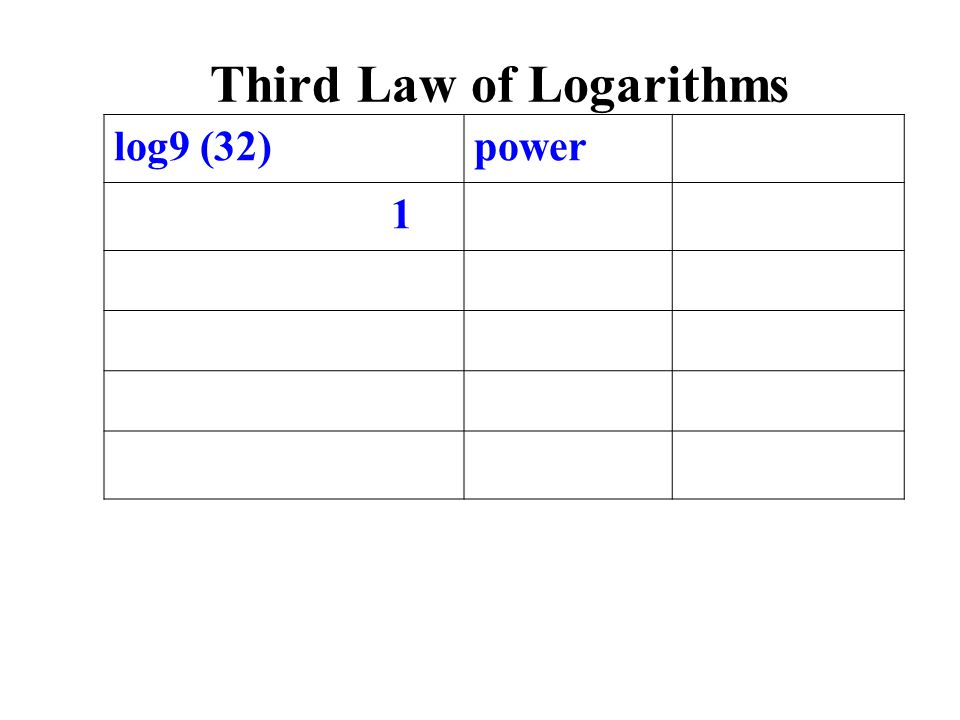 log9 (32)power 1 Third Law of Logarithms