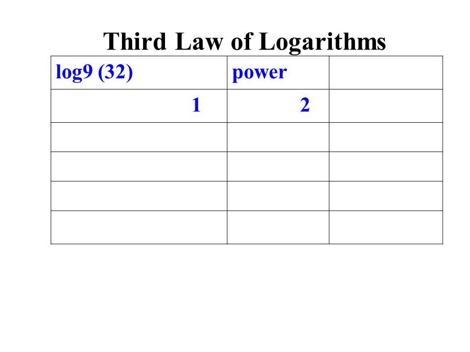 log9 (32)power 1 2 Third Law of Logarithms