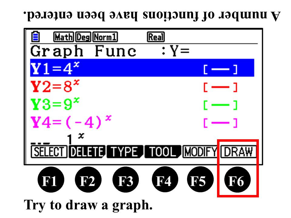A number of functions have been entered. Try to draw a graph. F1 F2 F3 F4 F5 F6
