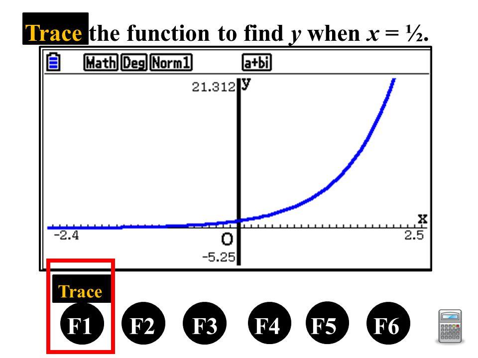 Trace the function to find y when x = ½. F1 F2 F3 F4 F5 F6 Trace