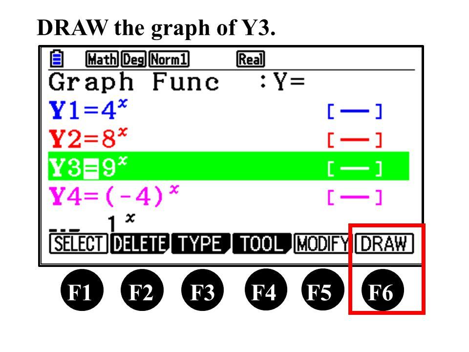 DRAW the graph of Y3. F1 F2 F3 F4 F5 F6