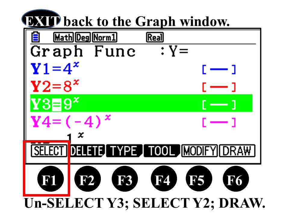F1 F2 F3 F4 F5 F6 EXIT back to the Graph window. Un-SELECT Y3; SELECT Y2; DRAW.