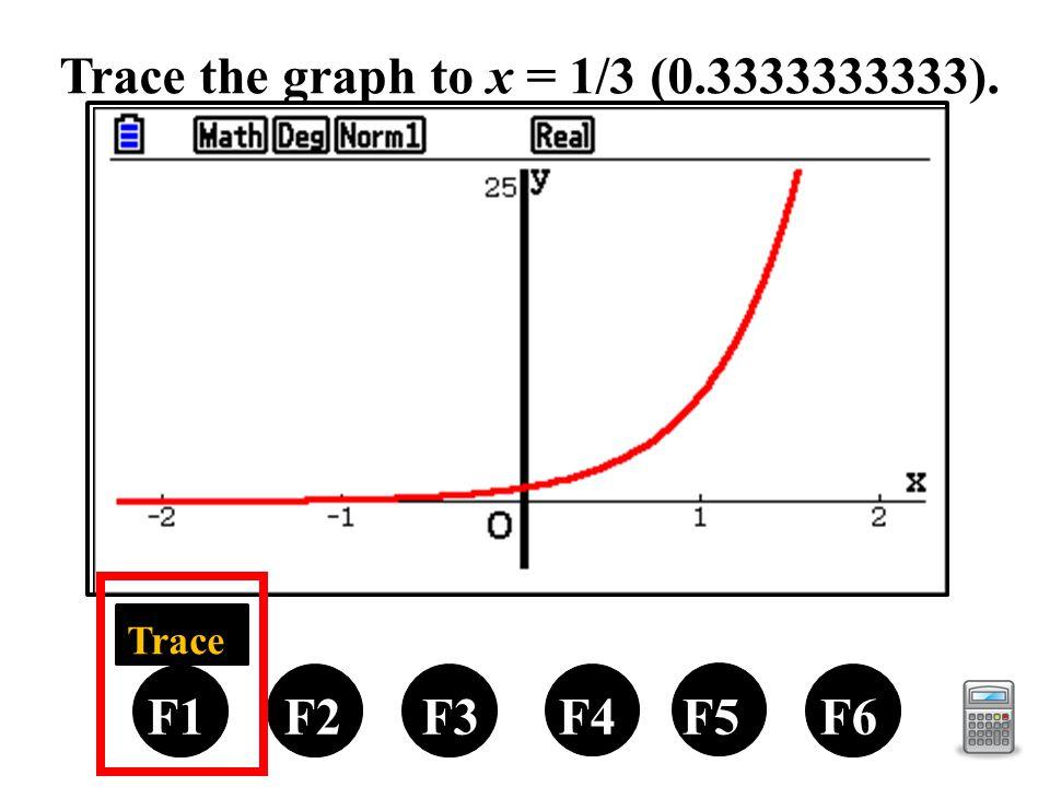 F1 F2 F3 F4 F5 F6 Trace Trace the graph to x = 1/3 (0.3333333333).