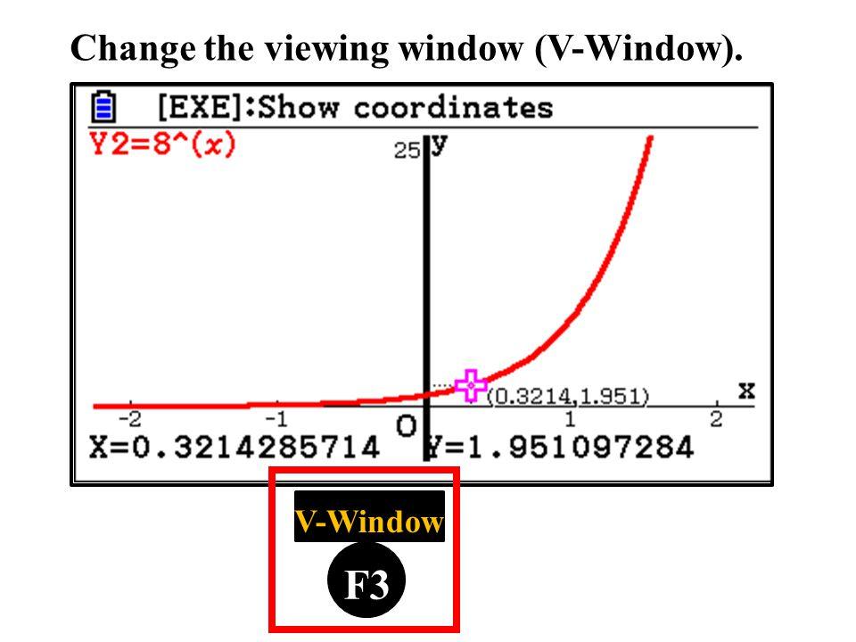 Change the viewing window (V-Window). F1 F2 F3 F4 F5 F6 V-Window