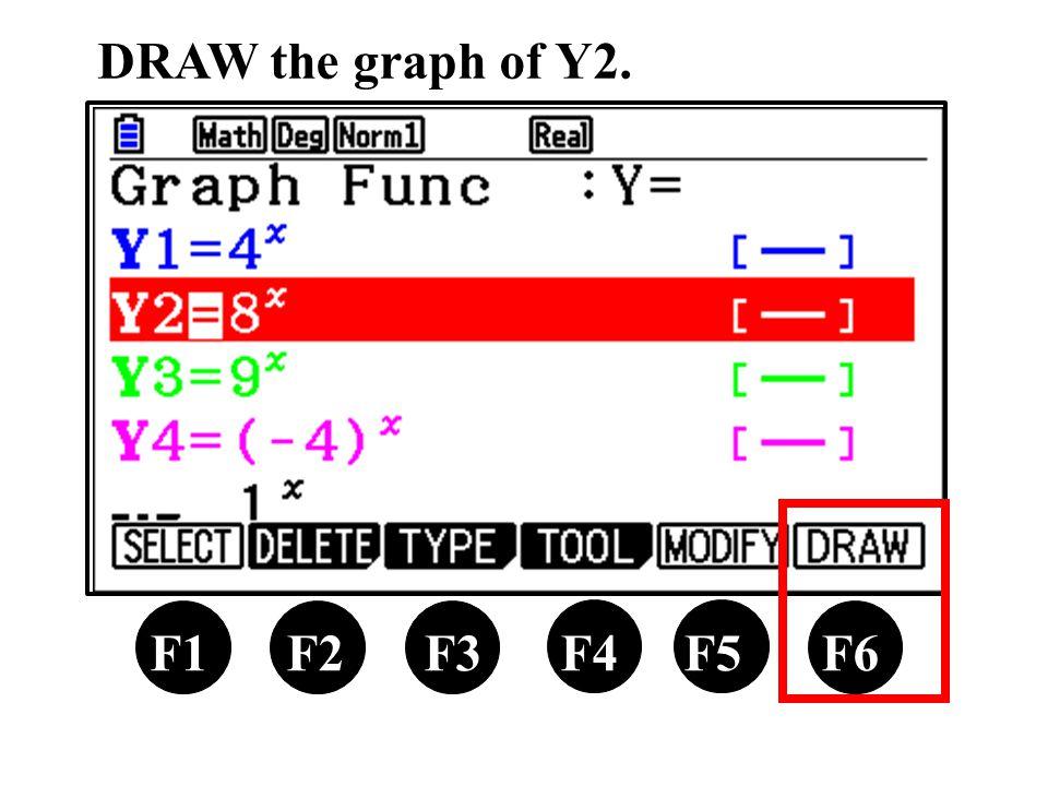 DRAW the graph of Y2. F1 F2 F3 F4 F5 F6
