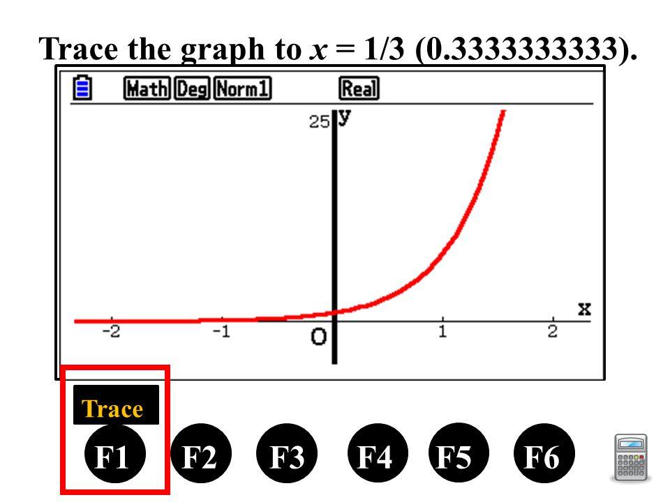 Trace the graph to x = 1/3 (0.3333333333). F1 F2 F3 F4 F5 F6 Trace