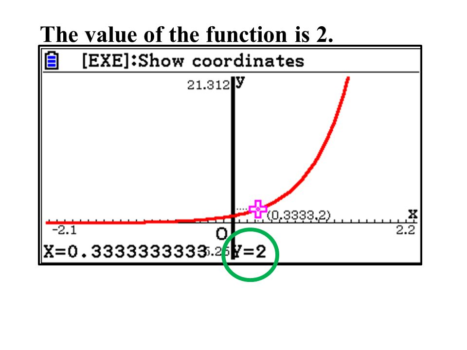 The value of the function is 2.