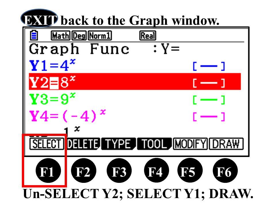 F1 F2 F3 F4 F5 F6 EXIT back to the Graph window. Un-SELECT Y2; SELECT Y1; DRAW.