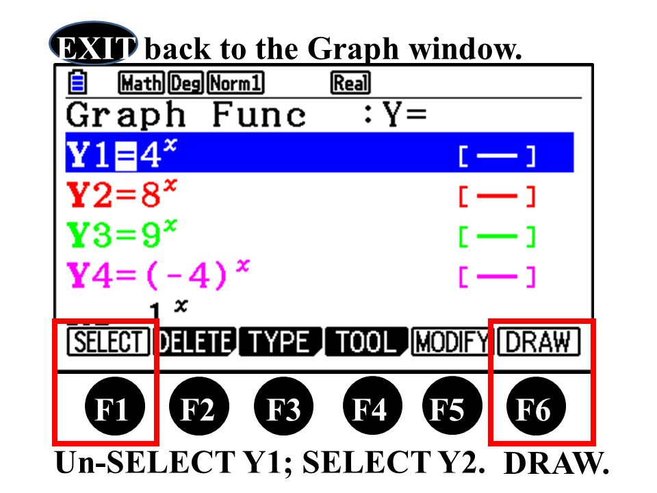 F1 F2 F3 F4 F5 F6 EXIT back to the Graph window. Un-SELECT Y1; SELECT Y2. DRAW.