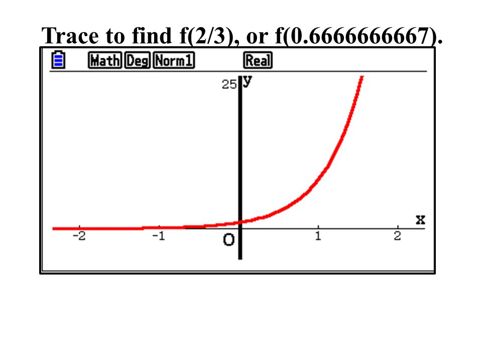 Trace to find f(2/3), or f(0.6666666667).