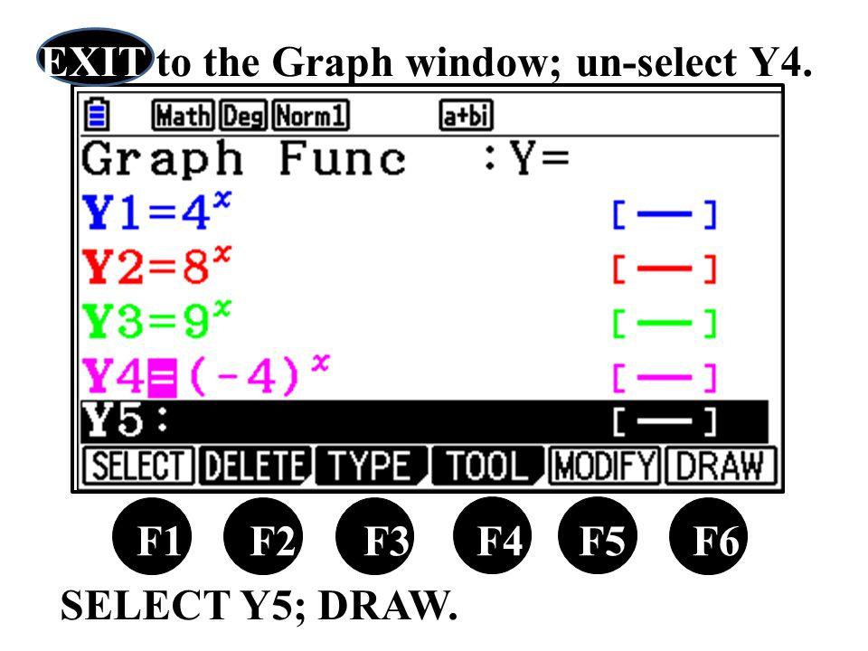 F1 F2 F3 F4 F5 F6 SELECT Y5; DRAW. EXIT to the Graph window; un-select Y4.