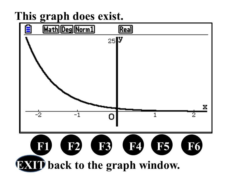 F1 F2 F3 F4 F5 F6 This graph does exist. EXIT back to the graph window.