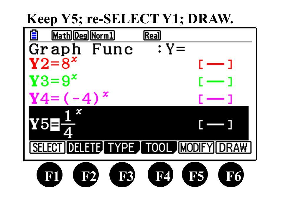 F1 F2 F3 F4 F5 F6 Keep Y5; re-SELECT Y1; DRAW.