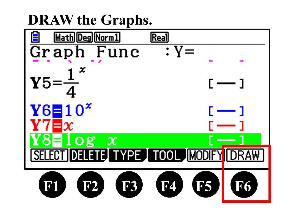 X,θ,T F1 F2 F3 F4 F5 F6 DRAW the Graphs.