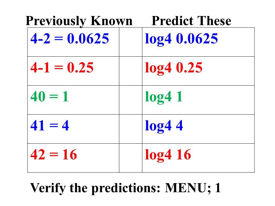 4-2 = 0.0625log4 0.0625 4-1 = 0.25log4 0.25 40 = 1log4 1 41 = 4log4 4 42 = 16log4 16 Previously Known Predict These Verify the predictions: MENU; 1