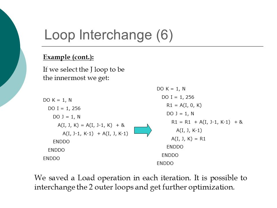 Loop Interchange (6) Example (cont.): If we select the J loop to be the innermost we get: DO K = 1, N DO I = 1, 256 DO J = 1, N A(I, J, K) = A(I, J-1, K) + & A(I, J-1, K-1) + A(I, J, K-1) ENDDO DO K = 1, N DO I = 1, 256 R1 = A(I, 0, K) DO J = 1, N R1 = R1 + A(I, J-1, K-1) + & A(I, J, K-1) A(I, J, K) = R1 ENDDO We saved a Load operation in each iteration.